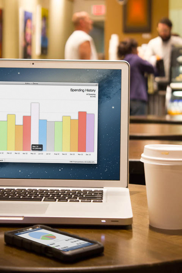 Custom Stock Charts: Stock Charts on a Computer | stock charts on a computer. Wheu2026 | Flickr,Chart