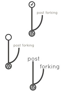 Draft WordPress Post Forking Logo | by riacale
