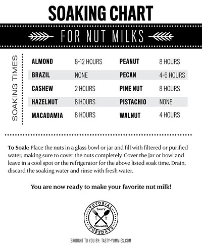 A Guide to Soaking Nuts for Nut Milk | by Tasty Yummies
