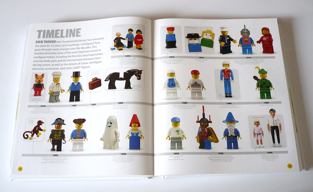 LEGO Minifigure Year by Year A Visual History 06 | noriart | Flickr