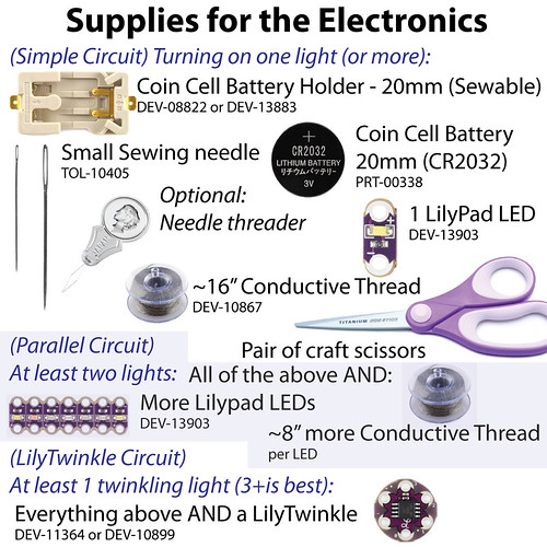 Electronic Component Supplies for eTextile Circuit Projects