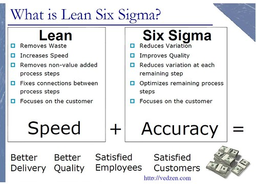 Six sigma concepts in opd process mapping and waiting time