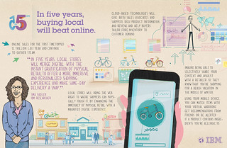 5 in 5 Storymap: Buying Local Will Beat Online | by IBM Research