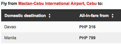 AirAsia Red Hot Sale from Cebu March 2017