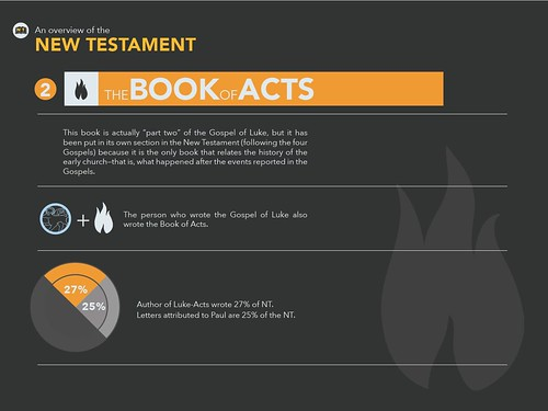 The Book of Acts | by BakerAcademic