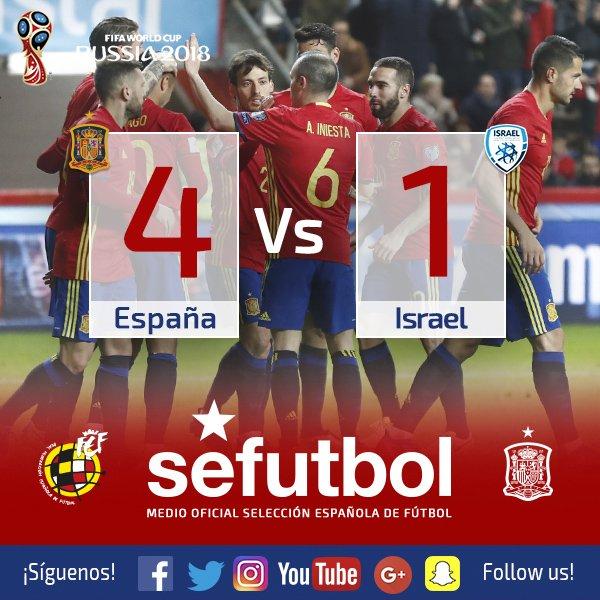 Mundial Rusia 2018 (Clasificación): España 4 - Israel 1