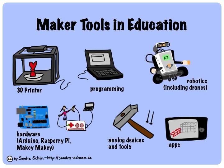 Image result for maker movement