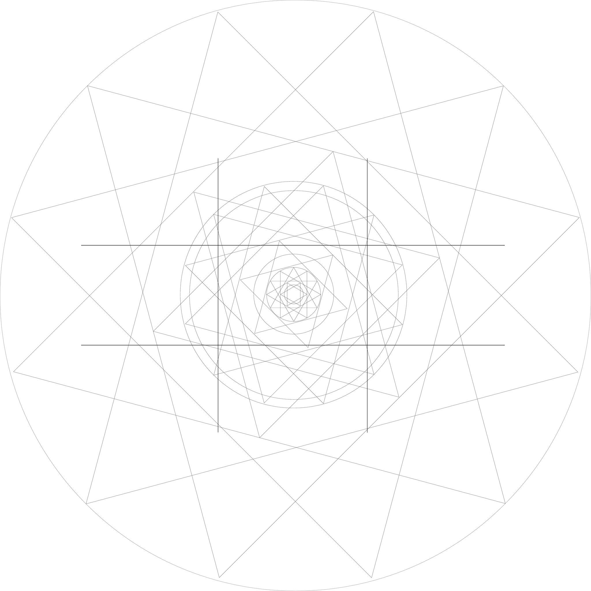 Mandala Structure