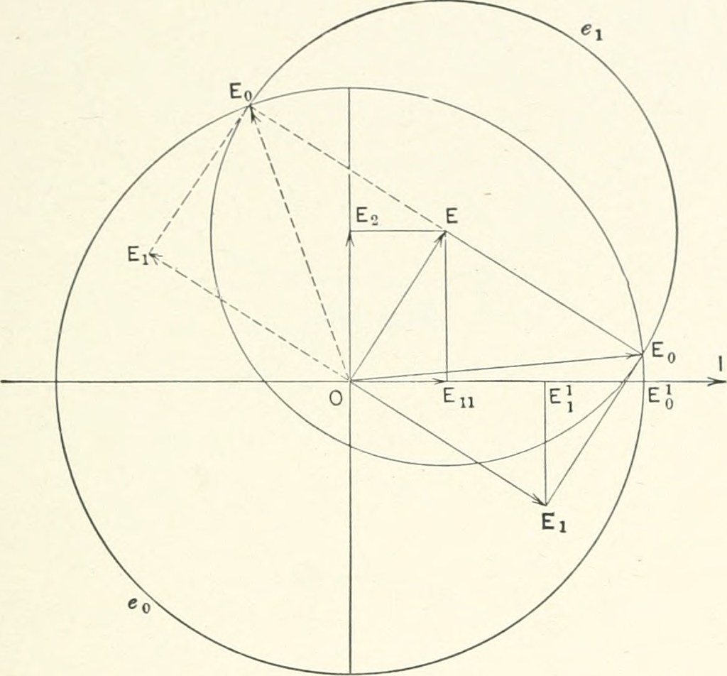 Image From Page 330 Of Theory And Calculation Alternat Flickr Alternating Current Diagram Phenomena 1916