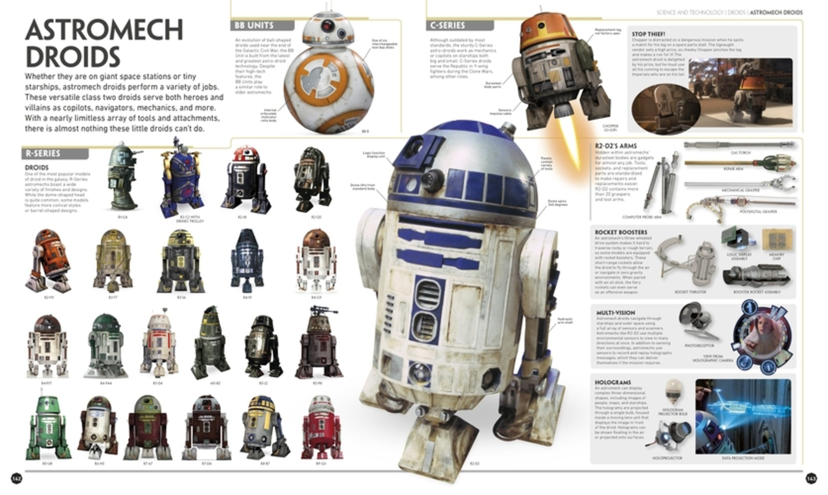 star wars the ultimate visual guide pdf