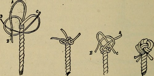 "Image from page 213 of ""Boat sailing in fair weather and foul"" (1903)"