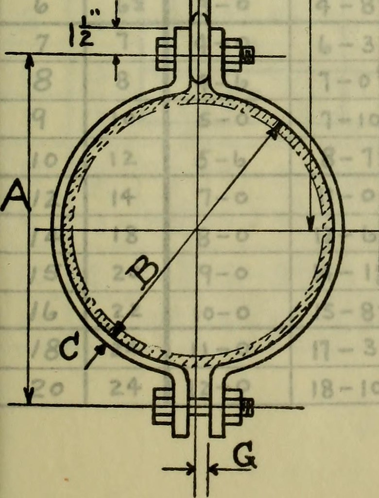 "... Image from page 110 of ""Tables of piping standards"" (1919) 
