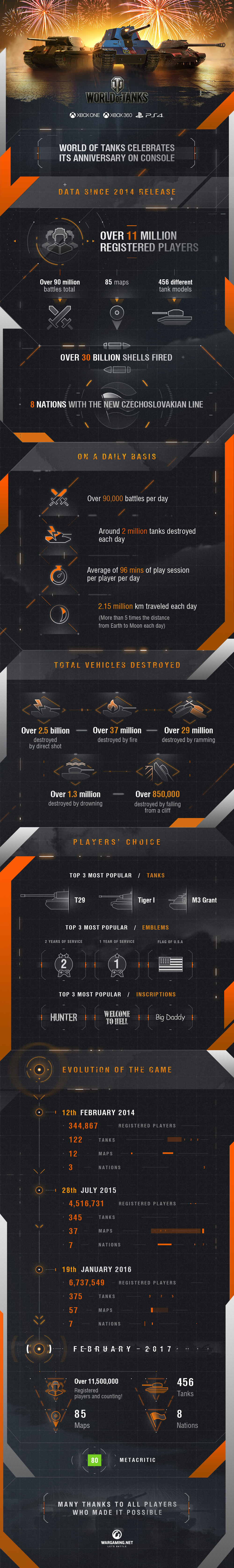 WoTC_Anniversary_Infographic