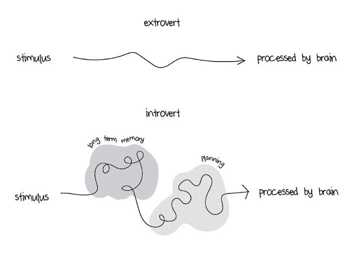 extrovertidos-e-introvertidos-1