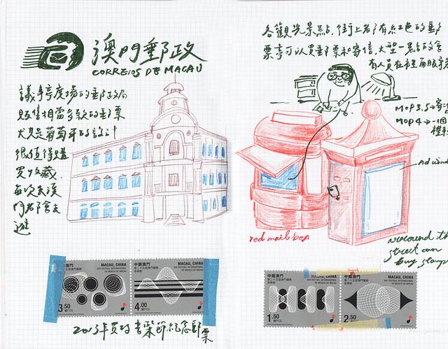 2-2郵政總局