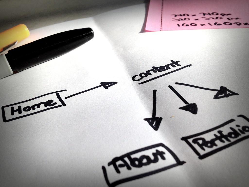 Image result for web design flickr