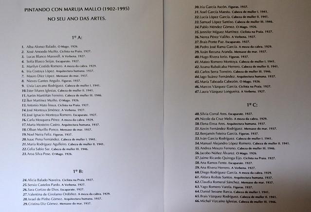 Maruja Mallo 2017