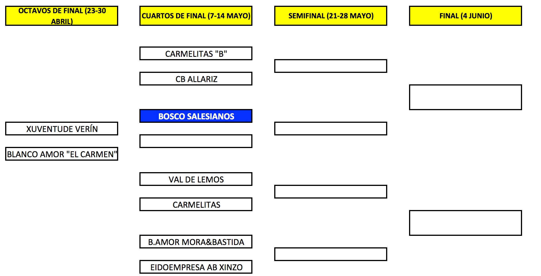 Copa cadete femenino