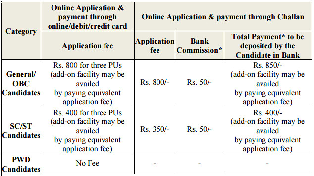 CUCET 2017 Application Fee Payment