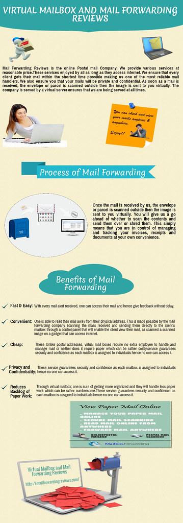 Virtual Mailbox and Mail Forwarding Reviews | Virtual Mailbo… | Flickr