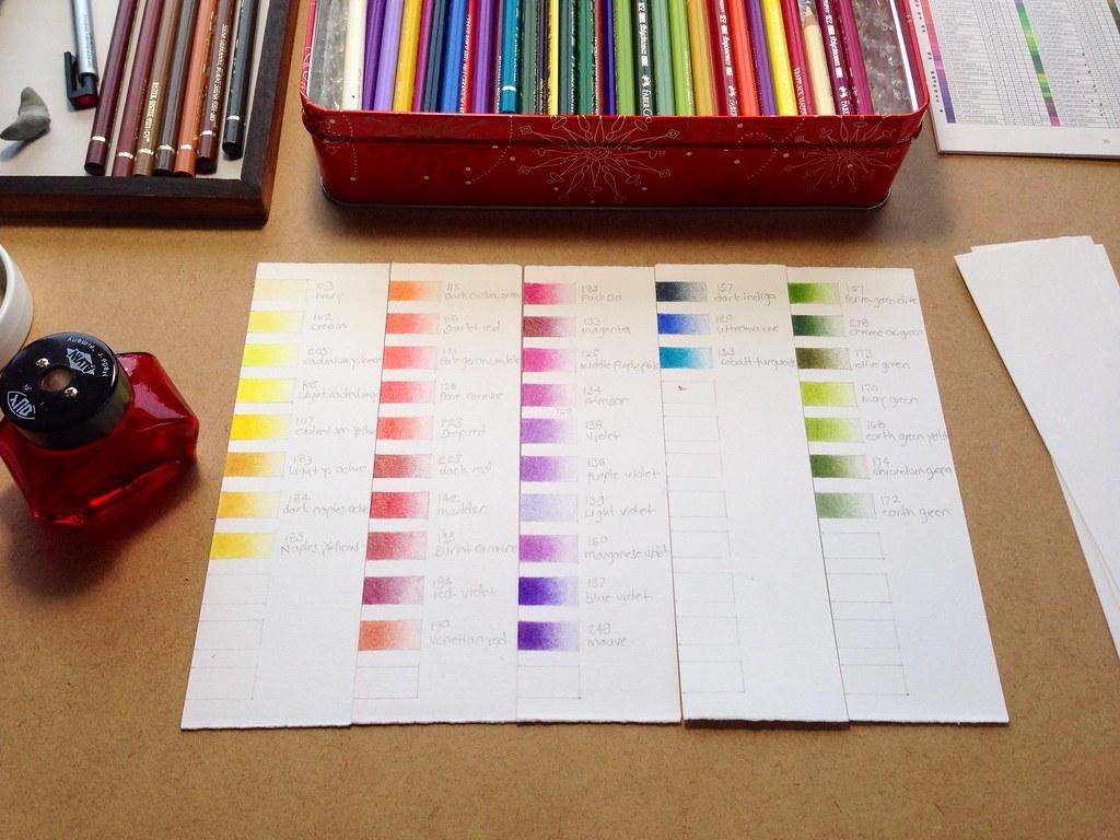 faber castell polychromos colored pencils maria mercedes trujillo