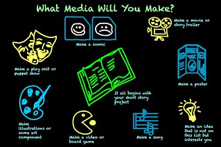 What Will You Make media project | by Dogtrax