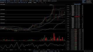 Bitcoin Trading Hindi