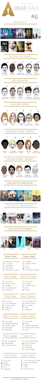 Dé'Z'Oscars 2017 #6