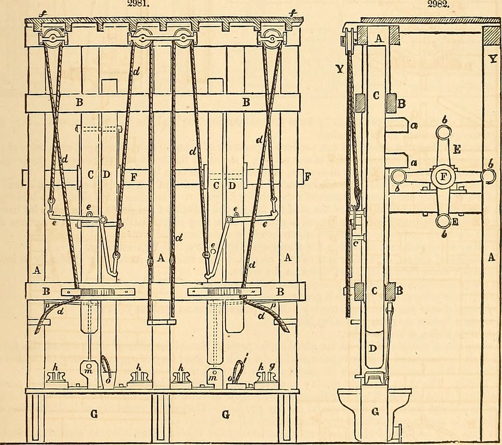 Image From Page 462 Of Appletons Dictionary Machines Flickr How An Engine Works Diagram Mechanics Work