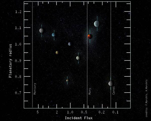 trappist_1_planets_by_marchis