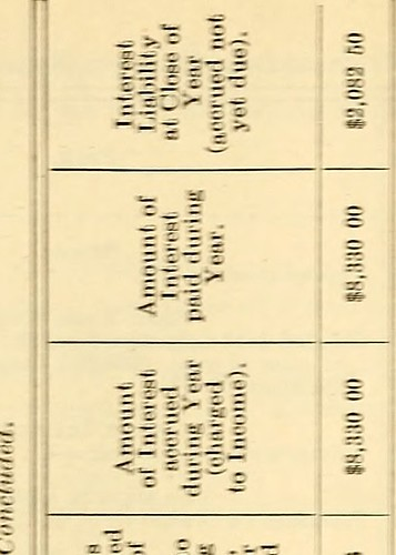 "Image from page 281 of ""Annual report of the Public Service Commission, and the ... annual report of the Board of Railroad Commissioners"" (1914) 