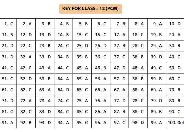 NSTSE 24 January Class 12 Part 2