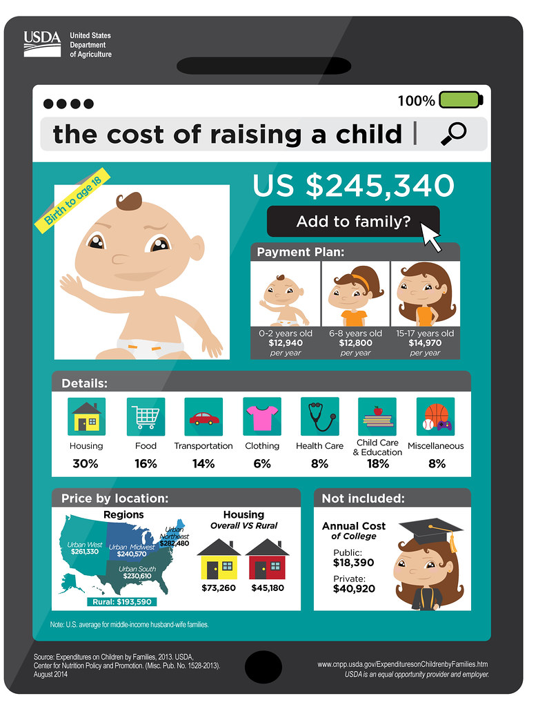 Watch The Cost of Raising a Child in America Is Higher Than Ever video