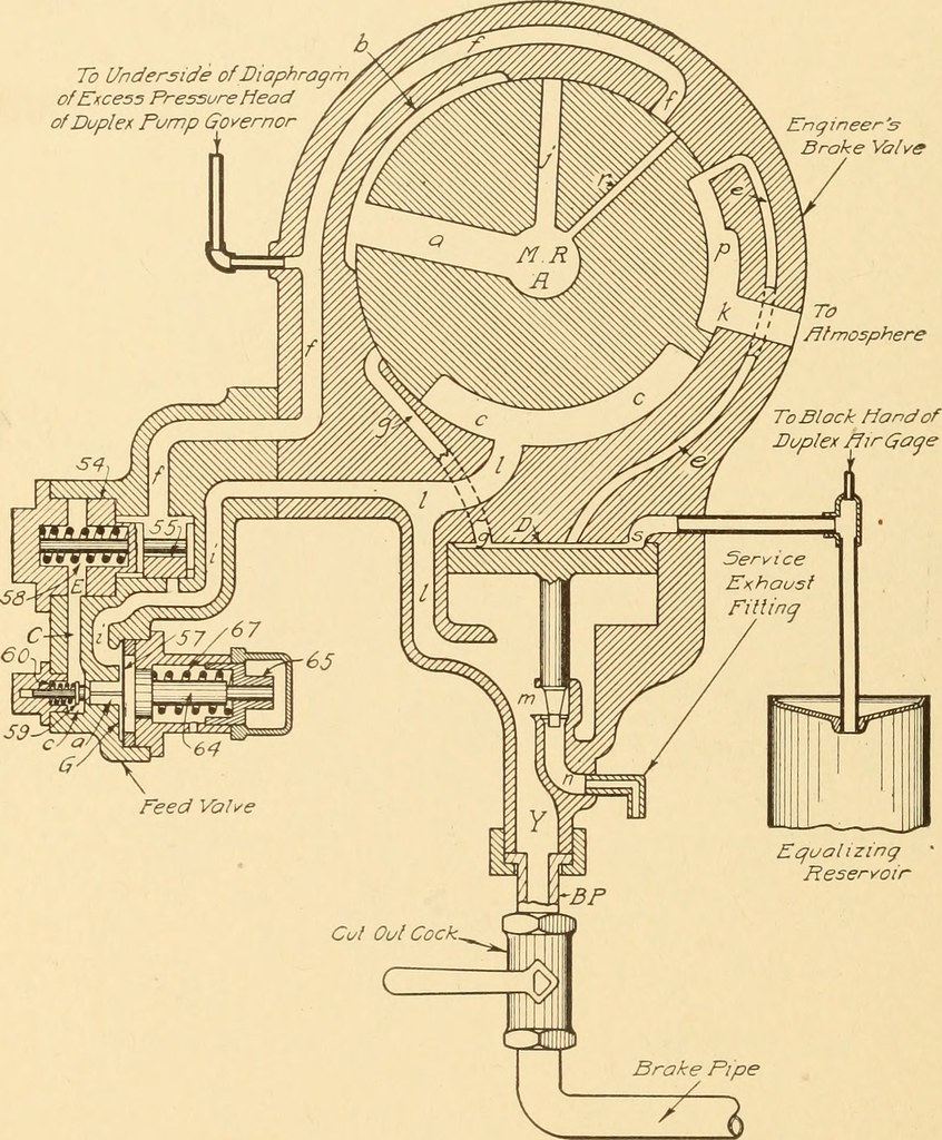 Image From Page 47 Of Air Brakes An Up To Date Treatise Flickr Schematic
