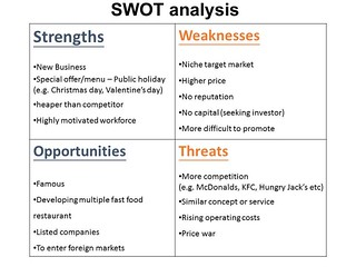 swot and river island Regarding the swot applications on the wider area of sperchios river, various   swot analysis: the case of zakynthos island,ionian sea, greece, environ.