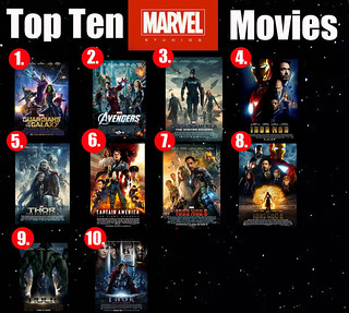 Image Result For Top Rated Movies
