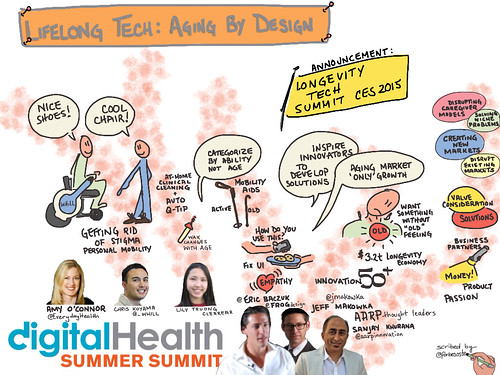 Sketchnotes: Lifelong Tech: Aging By Design | by ForbesOste