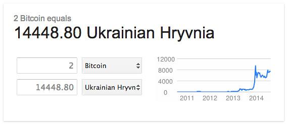 Independent Reserve Bitcoin Exchange