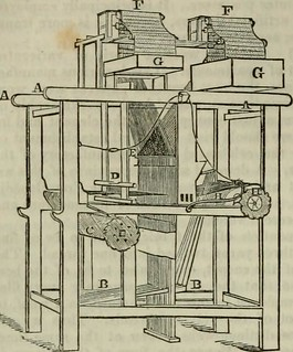 "Image from page 277 of ""A dictionary of arts, manufactures and mines : containing a clear exposition of their principles and practice"" (1845) 