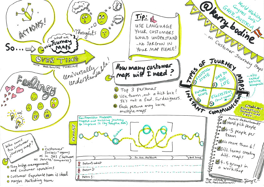 Customer Journey Mapping Workshop Kerry Bodine Jenny Cham Flickr - Customer journey mapping workshop