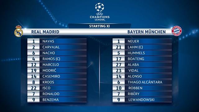 Las Alineaciones del Real Madrid - Bayern de Múnich