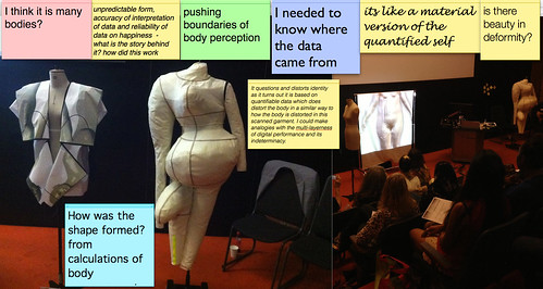 Exploratory Session in The Body in Digital Fashion event | by midas_lkl