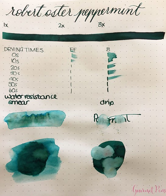 Ink Shot Review: @RobertOsterInk Peppermint @NoteMakerTweets 2