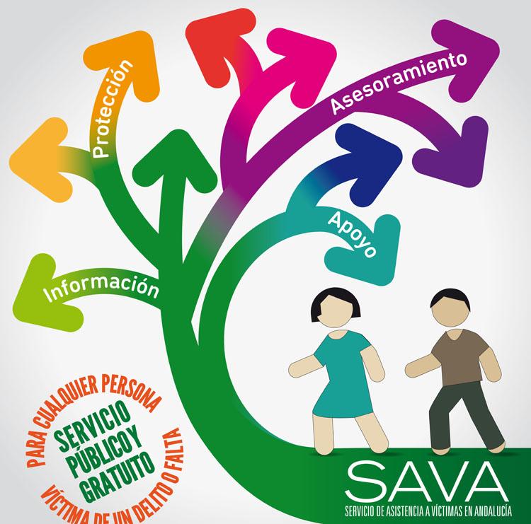 SAVA-ESPAÑOL-def-2-cartel1