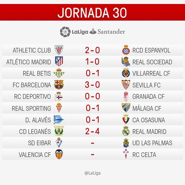 La Liga (Jornada 30): Resultados