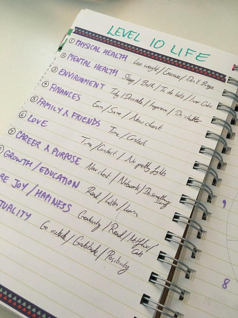 April goals - level 10 life