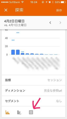 Google Analytics App のマイレポート設定