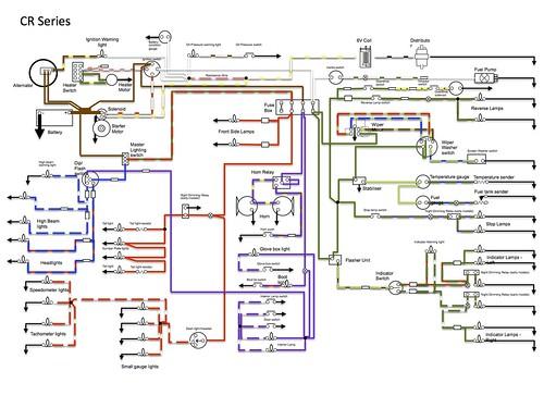 Wiring Diagram Cr Series Pic