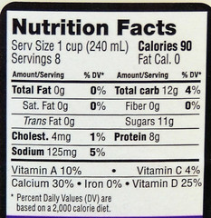 fat free half gallon facts