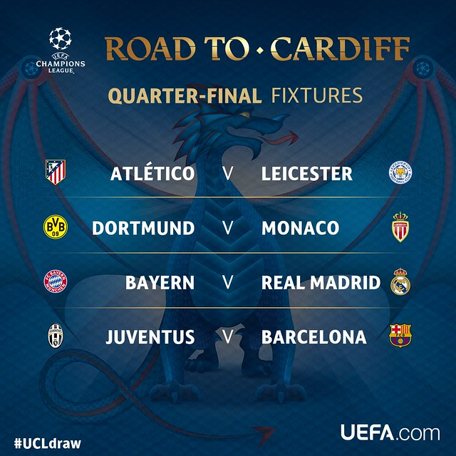 Champions League: Sorteo Cuartos de Final
